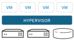how-virtualization-works-400x217